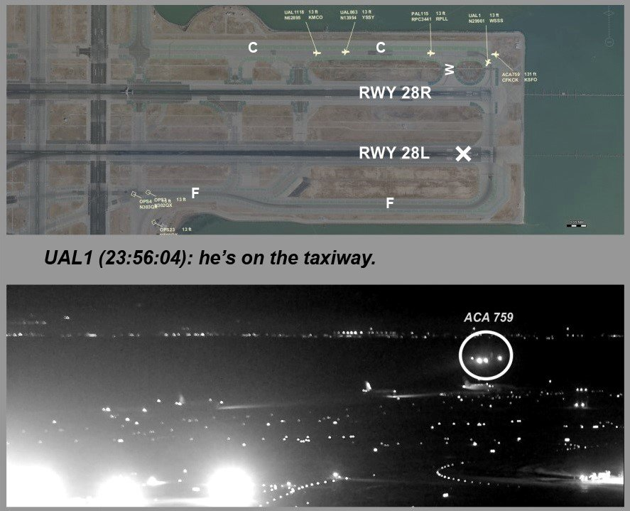 The National Transportation Safety Board Ntsb Shows Air Canada Flight 759 Aca 759 Attempting To Land At The San Francisco International Airport In