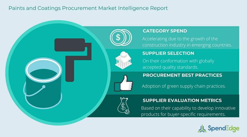Paints and Coatings Procurement Report: Market Trends and Procurement Best Practices Insights Now Available From SpendEdge