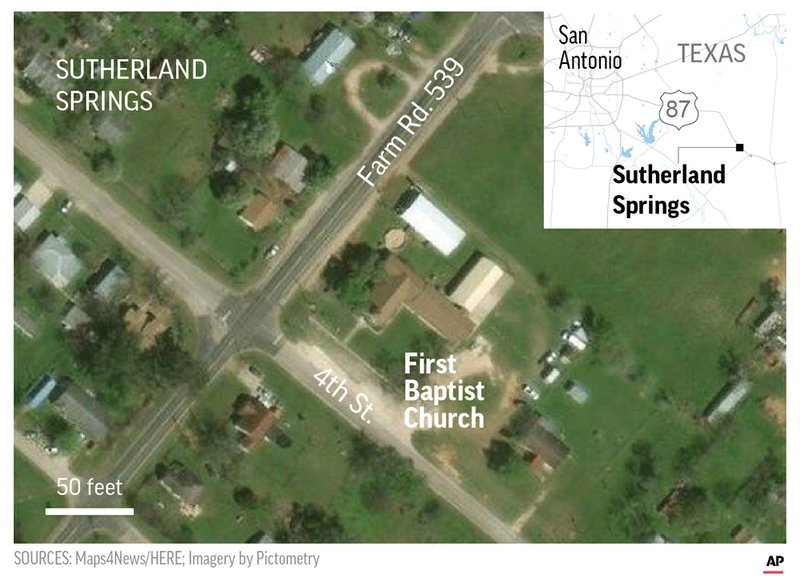 CHURCH SHOOTING TEXAS DETAIL