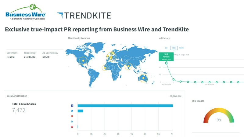 Business Wire and TrendKite Announce the Integration of TrendKite Analytics within Business Wire's NewsTrak Report