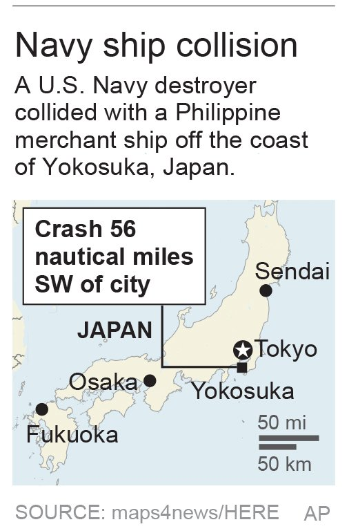 JAPAN-US NAVY COLLISION