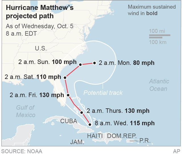HURRICANE MATTHEW 3