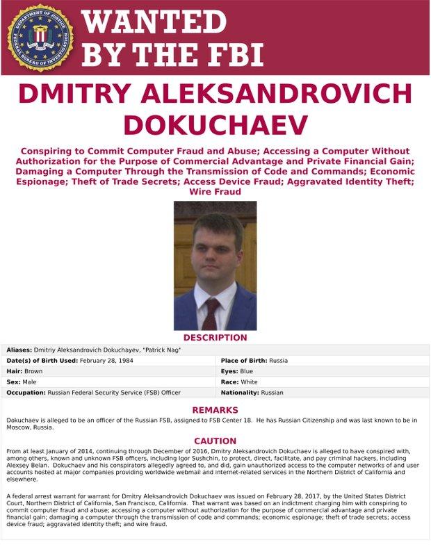 Dmitry Aleksandrovich Dokuchaev