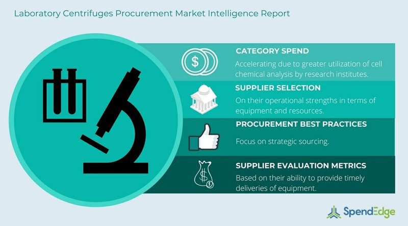 Laboratory Centrifuges Procurement Report: Market Trends and Procurement Best Practices Insights Now Available From SpendEdge