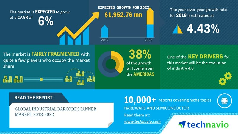 Global Industrial Barcode Scanner Market 2018-2022 | Evolution of Industry 4.0 | Technavio
