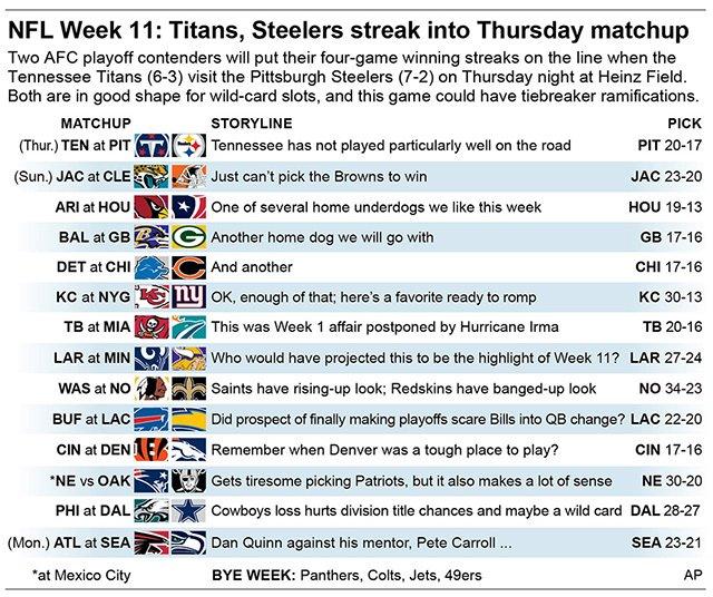 NFL PICKS WK 11
