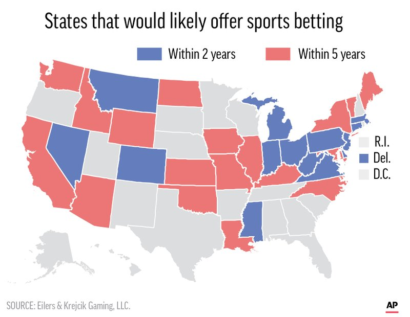 States legal sports betting bankroll management in sports betting