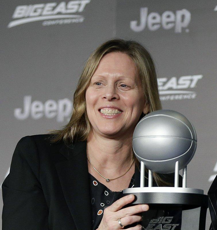 Big East Awards Basketball