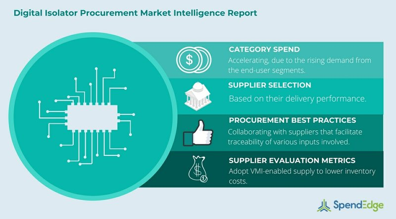 Digital Isolator Procurement Report: Supply Market Analysis and Procurement Market Intelligence Insights Now Available from SpendEdge