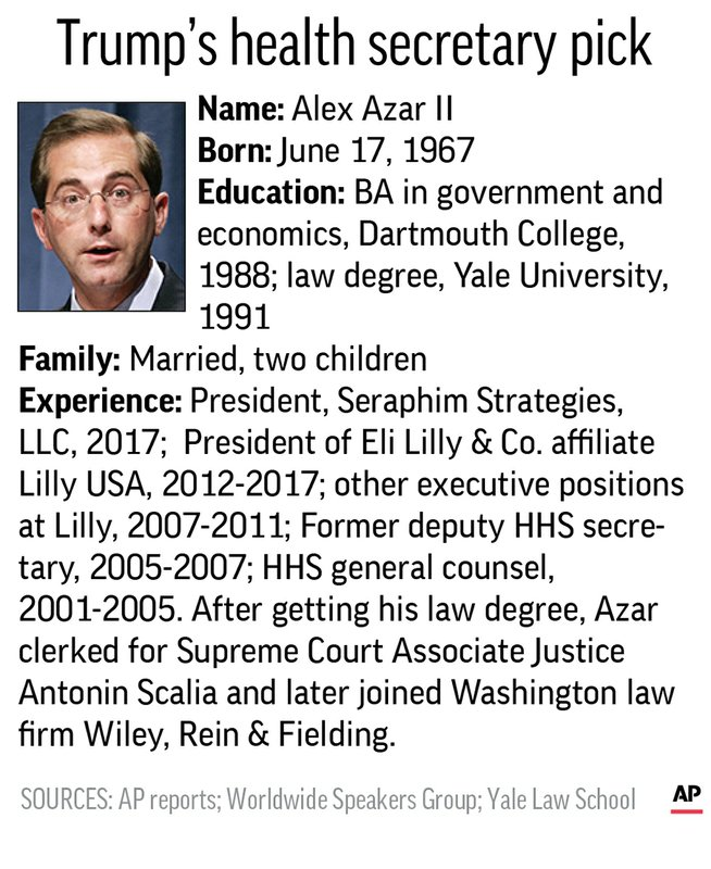 HHS AZAR PROFILE