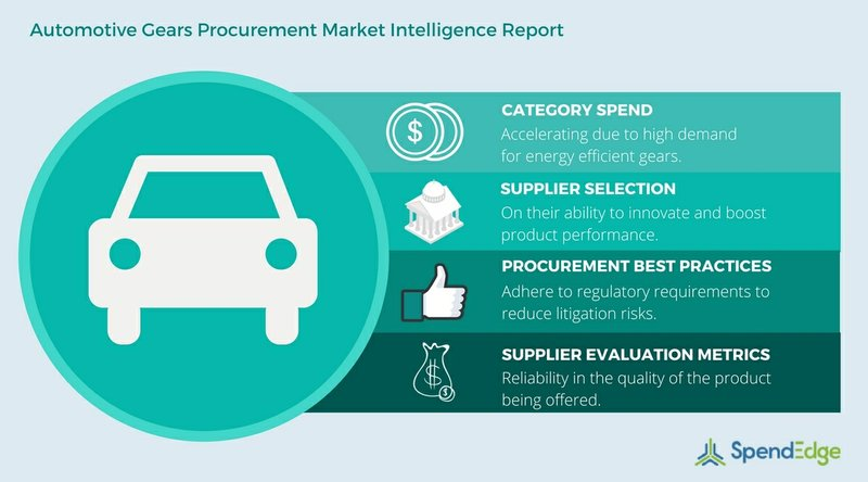 Automotive Gears Procurement: Top Suppliers and Procurement Insights Now Available from SpendEdge
