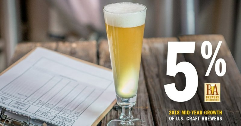 Brewers Association Reports Mid-Year Growth Pace Remains Stable for Small and Independent Brewers