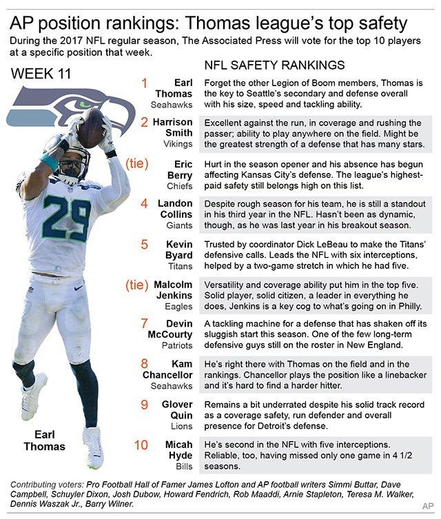 NFL S RANKING WK 11