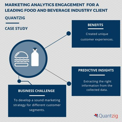 marketing analytics engagement for a food and beverage client helped