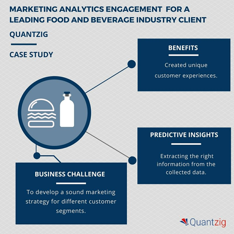 Marketing Analytics Engagement for a Food and Beverage Client Helped Personalize Customer and Marketing Engagements| Quantzig