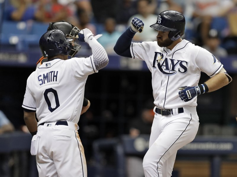 Mallex Smith,Evan Longoria