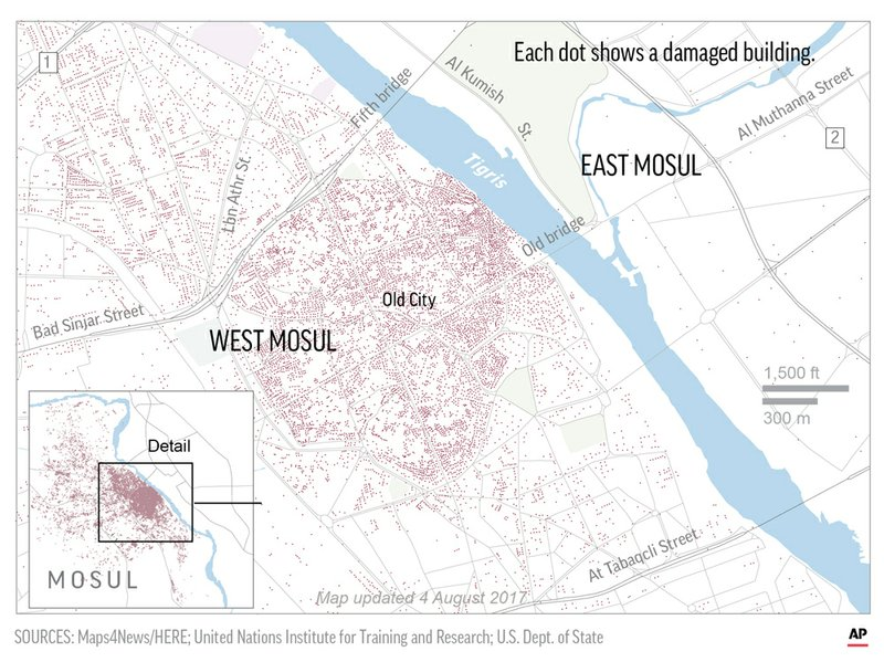 MOSUL DESTROYED HOUSES