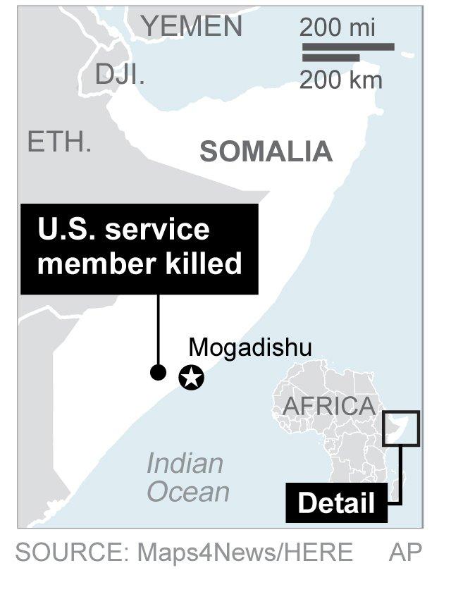 SOMALIA US DEATH