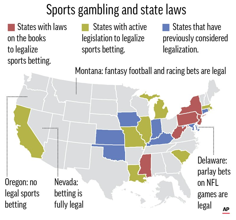 Legal states for sports betting bettingen camping in california