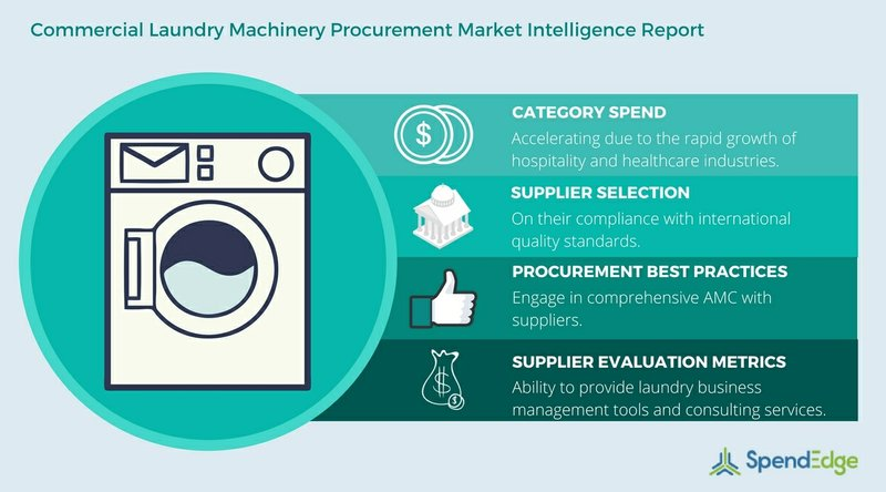 Commercial Laundry Machinery Procurement Report: Market Trends and Procurement Best Practices Insights Now Available from SpendEdge