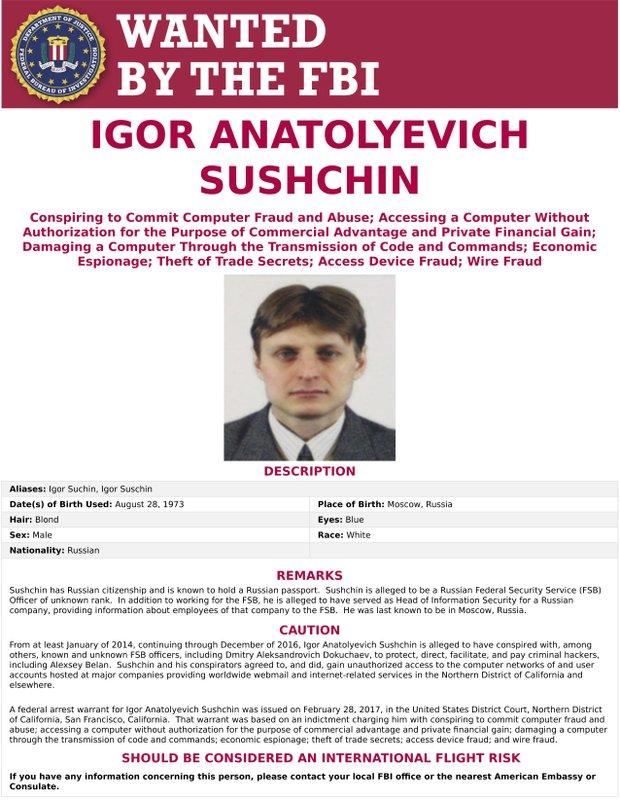 Igor Anatolyevich Sushchin