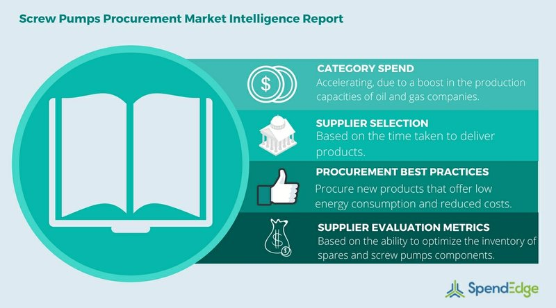 Screw Pumps Procurement Report: Supply Market Overview and Category Pricing Insights Now Available from SpendEdge