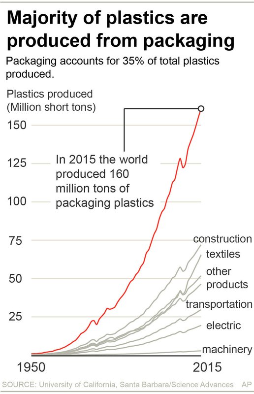 plastic_waste_by_type