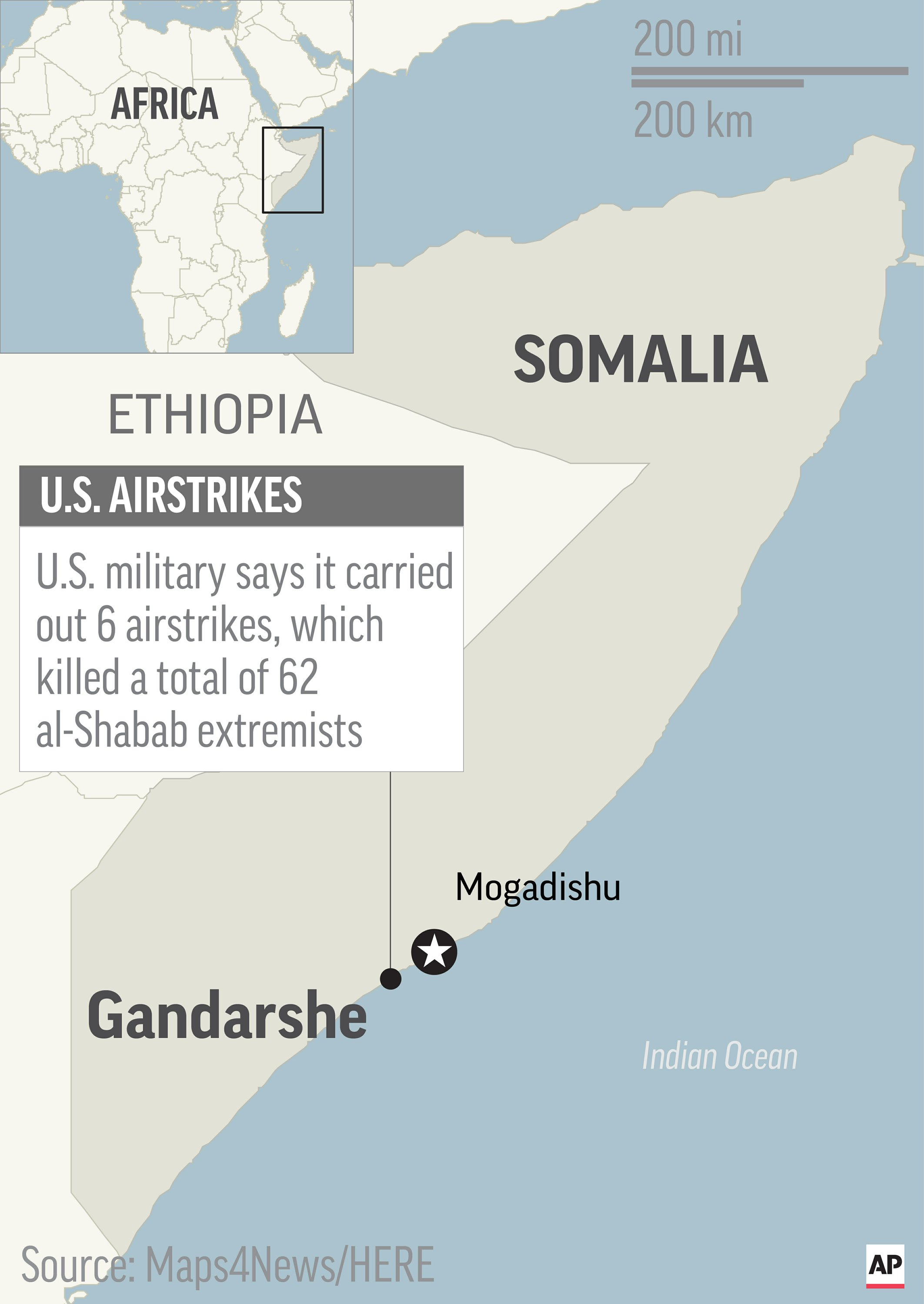 US conducts 6 airstrikes against Somalia extremists, 62 dead
