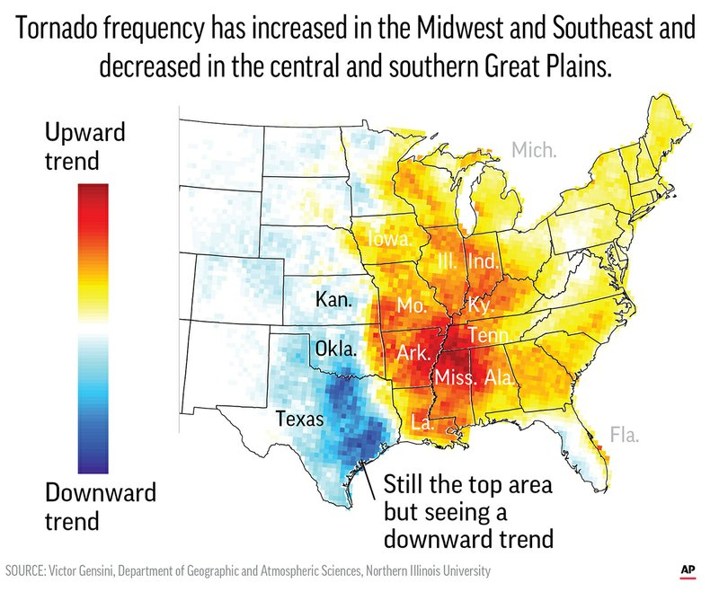 Tornado Activity Increasing In Mid South And Scientists Don T Know