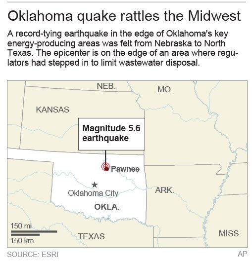 MIDWEST EARTHQUAKE