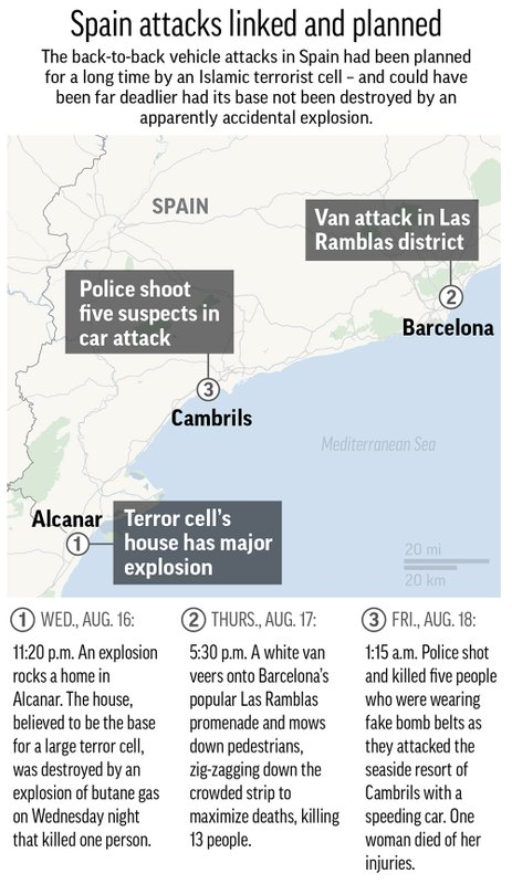 SPAIN ATTACKS ROUNDUP