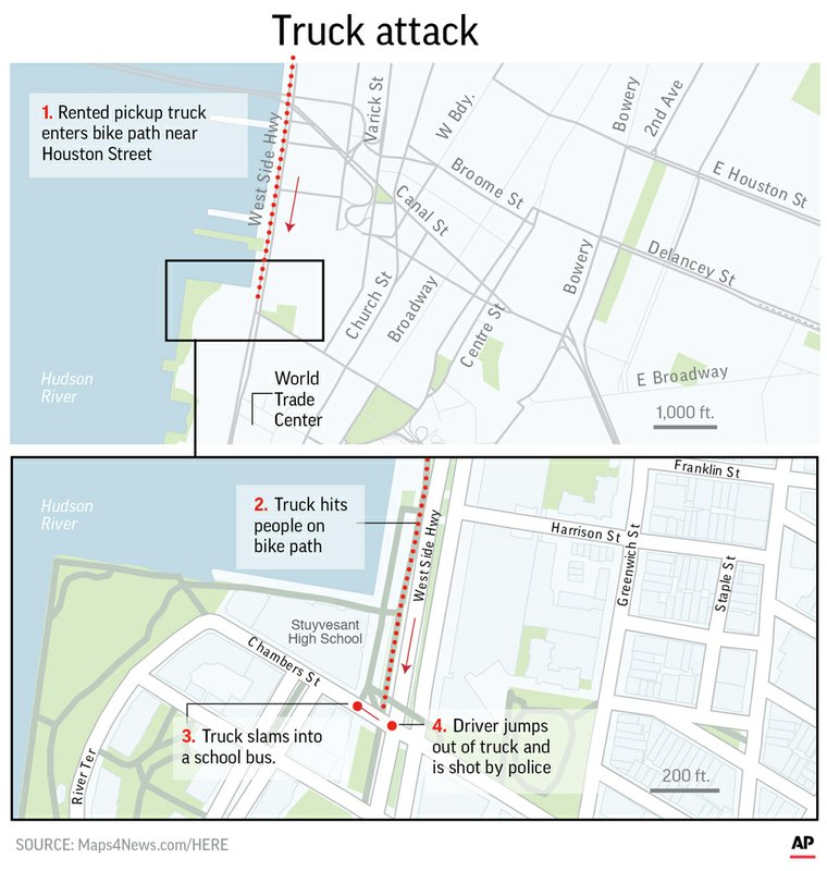 BIKE PATH ATTACK