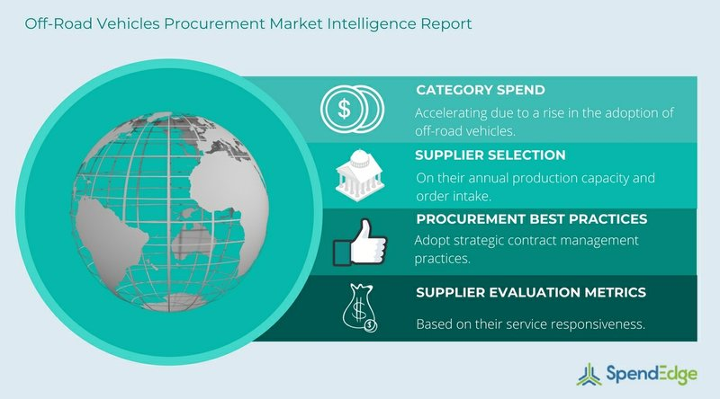 Off-Road Vehicles Procurement Report: Procurement and Supply Market Intelligence Insights Now Available From SpendEdge