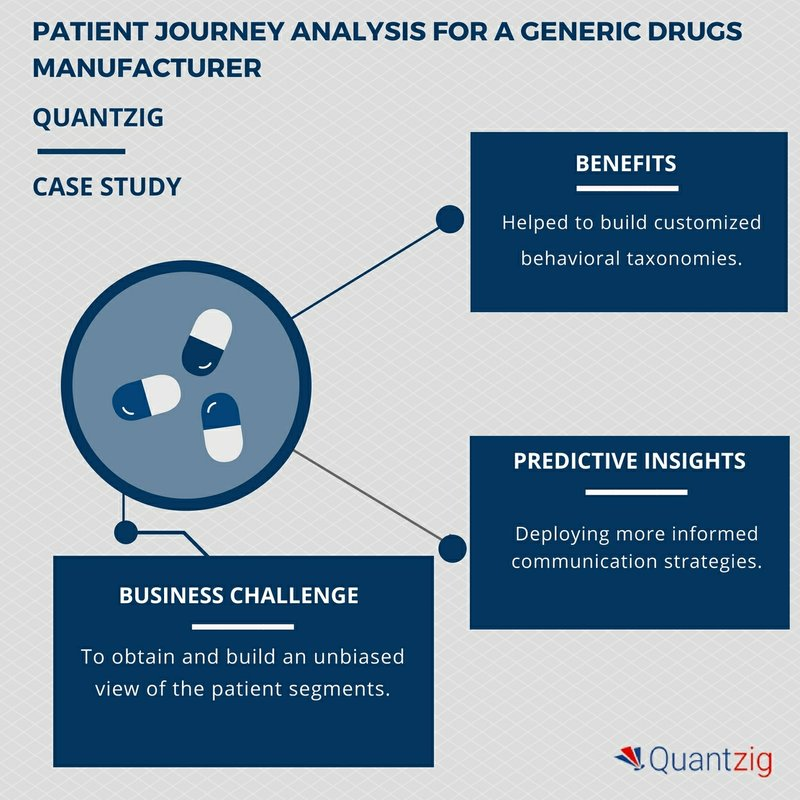 Patient Journey Analysis for a Generic Drugs Manufacturer Helped Build Stronger Patient Relationships | Quantzig