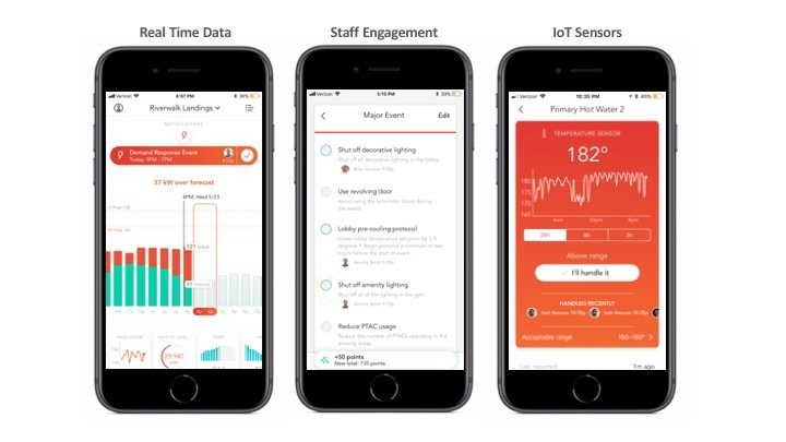 ETS Announces $3 Million Series C-1 Offering as Market Adoption of SmartKit AI Platform Grows to 186 Buildings and 50 MW of Load