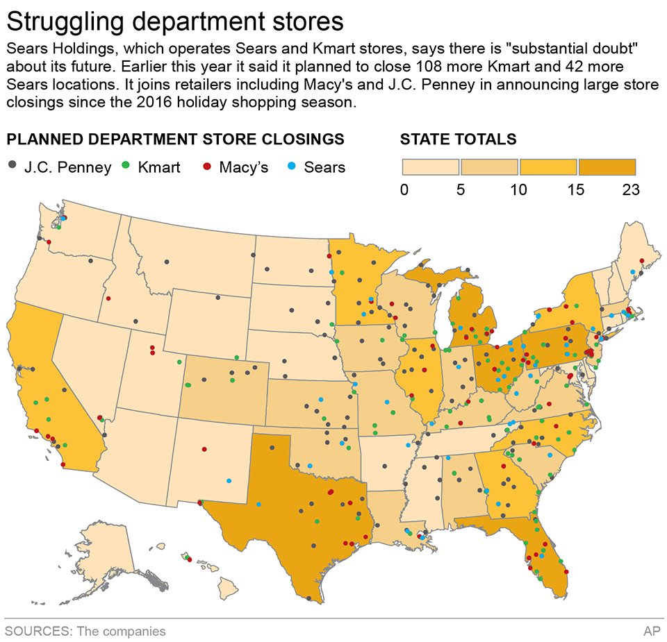 DEPARTMENT STORE CLOSINGS 2