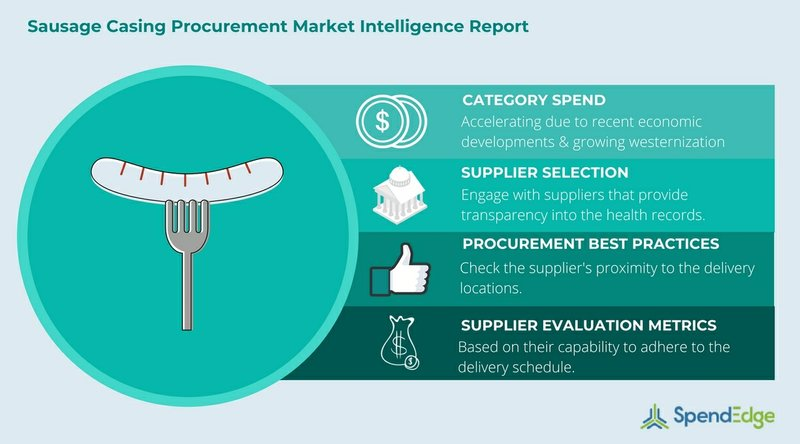 Sausage Casing Procurement Report: Supply Market Intelligence and Supplier Selection Strategies Now Available from SpendEdge