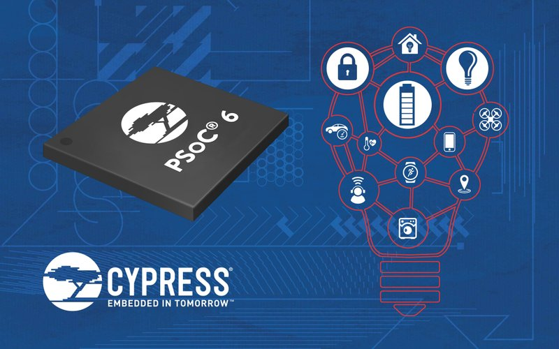 Cypress and Semtech Collaborate on Integrated LoRaWAN™ Solution for Smart City Applications