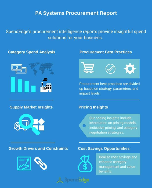 PA Systems Procurement Report – Sourcing, Supply Market, and Cost-benefit Analysis by SpendEdge