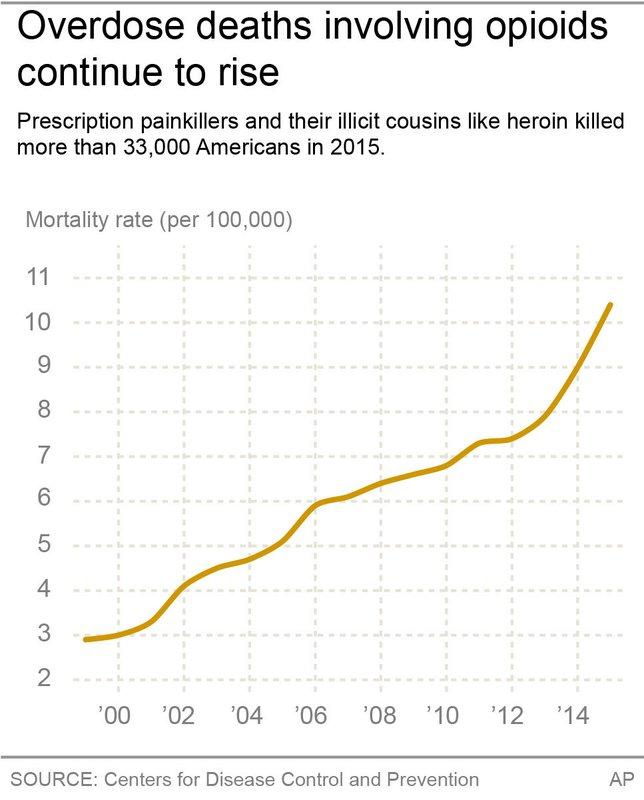 opioid_overdose_mortality