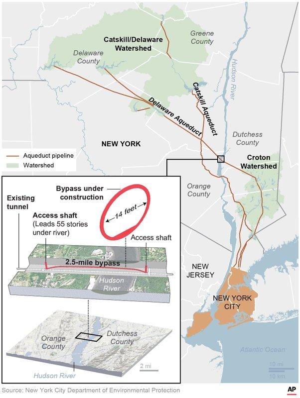 NYC MASSIVE TUNNEL FIX