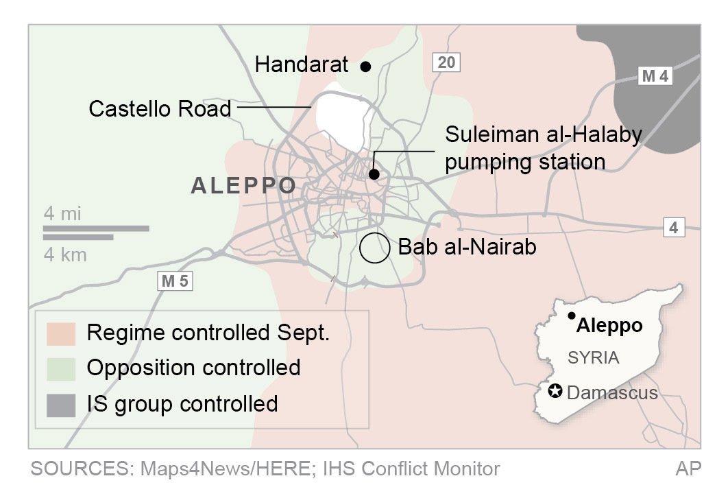 The Latest: UN takes no action after arguments over Aleppo