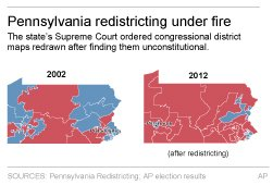 PENNSYLVANIA-REDISTRICTING