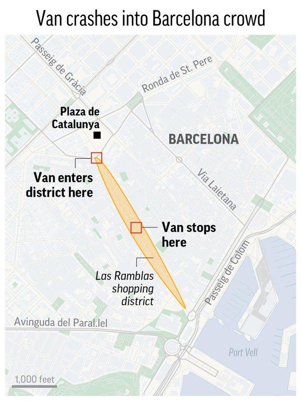 BARCELONA TRUCK ATTACK