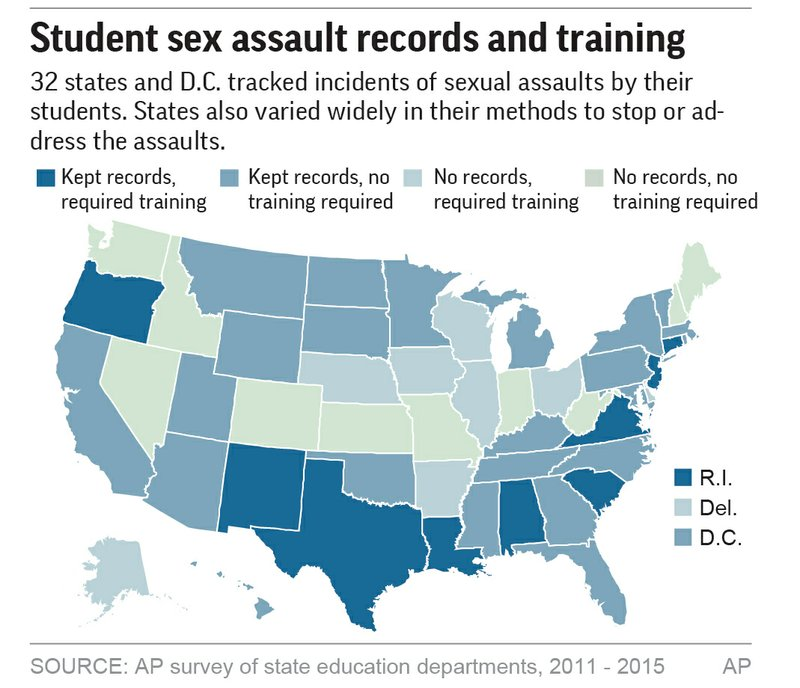 SCHOOLHOUSE ASSAULT STATES