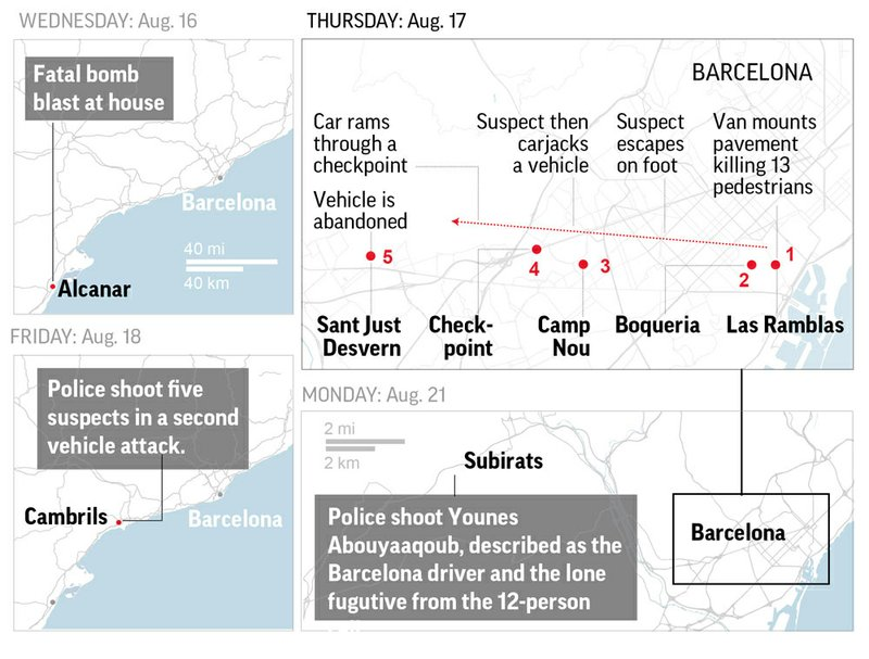 SPAIN ATTACKS