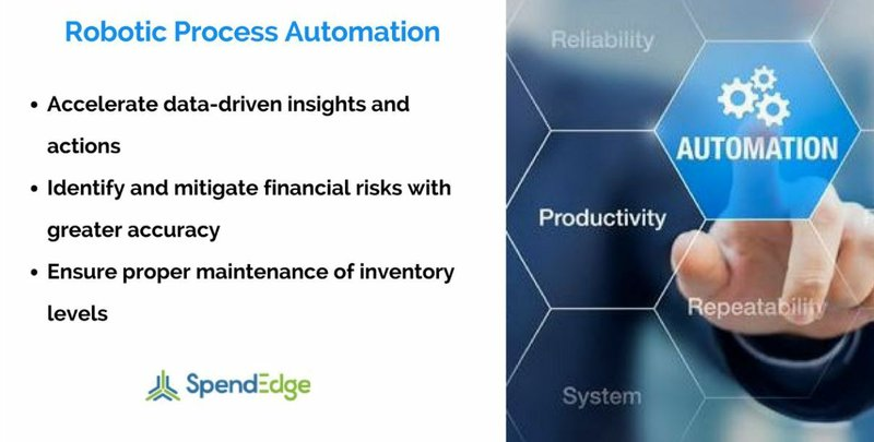 Robotic Process Automation Can Be Employed to Completely Automate Procurement Processes, Says Spendedge