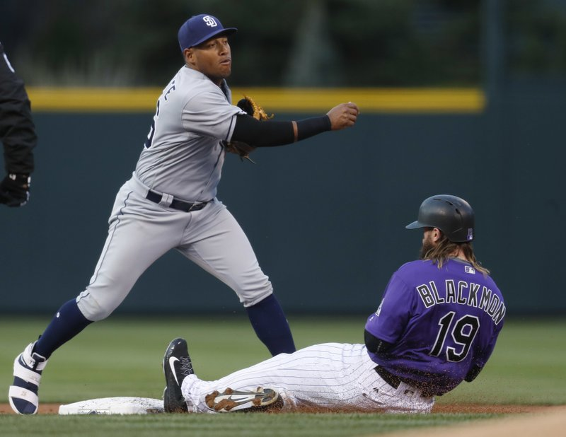 San Diego Padres' second baseman Yangervis Solarte, left, forces out Colorado Rockies' Charlie Blackmon at second base on the front end of a double play after a hit by DJ LeMahieu in the first inning of a baseball game Monday, April 10, 2017, in Denver. (AP Photo/David Zalubowski)