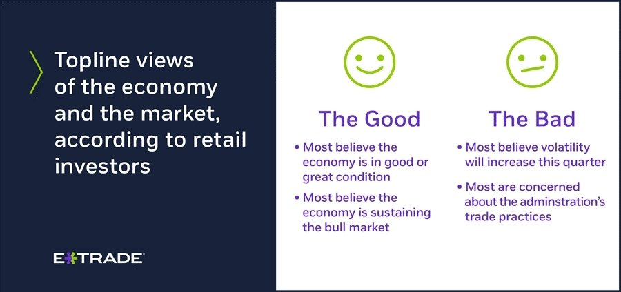Ahead of the June Fed Meeting, E*TRADE Study Reveals Investor Views on the Economy & Market Momentum