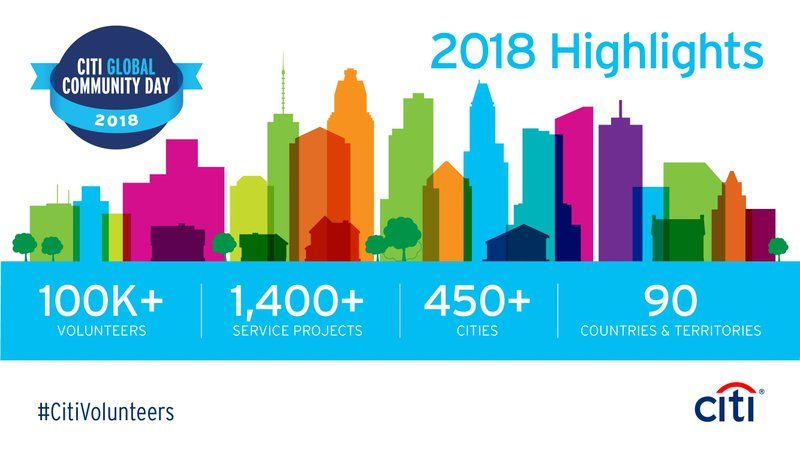 Citi Celebrates 2018 Global Community Day with More Than 100,000 Citi Volunteers Across 450 Cities Around the World